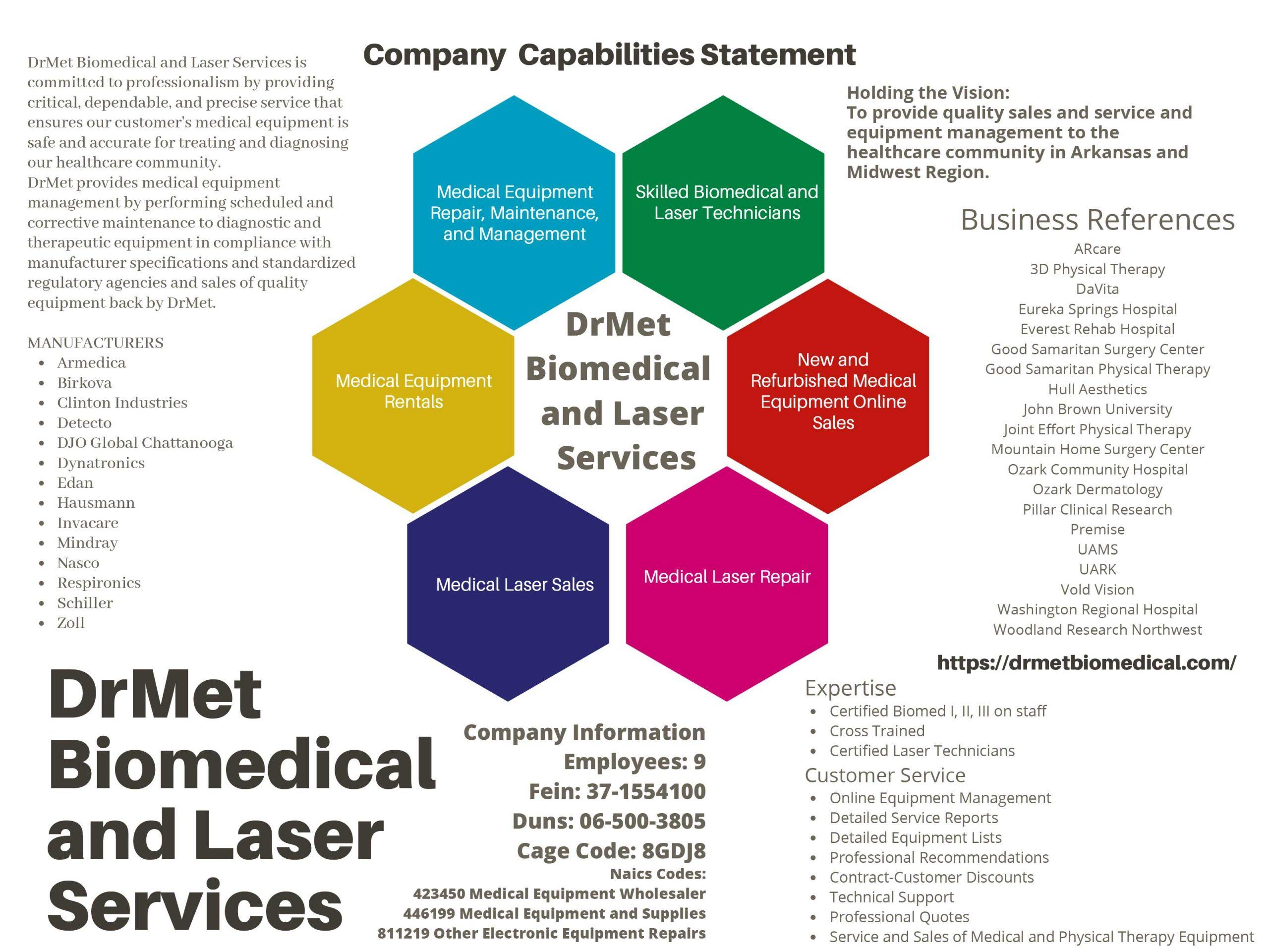 Dr Met Capabilities